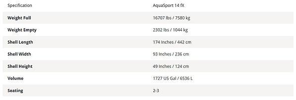 Aqua-Sport-14FX-Specs-1 (1).jpg