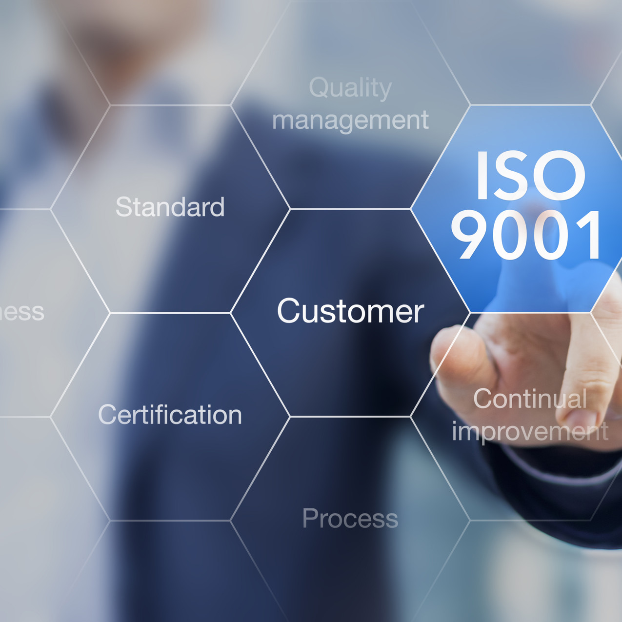 ISO 9001 standard for quality management