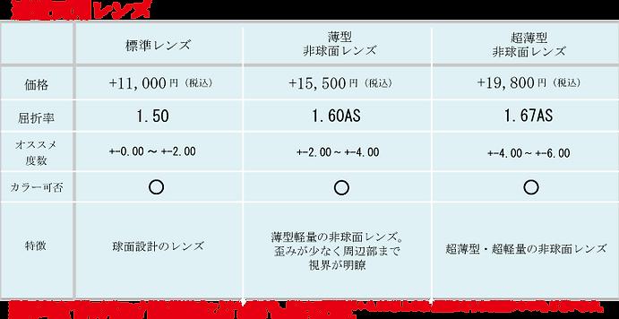 【2019年10月~眼鏡ノ奥山】遠近両用レンズ価格表.png