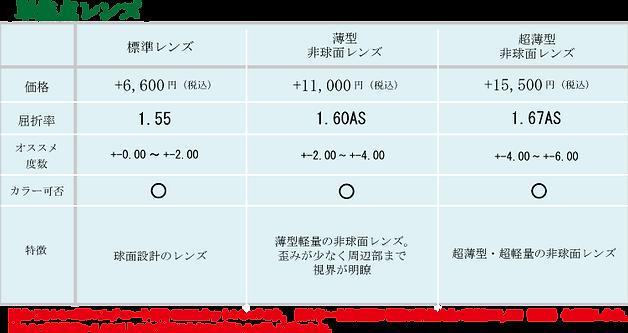 【2019年10月~眼鏡ノ奥山】単焦点レンズ価格表.png