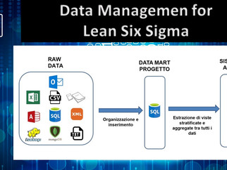 Nuova offerta formativa                          Data Management for Lean Six Sigma