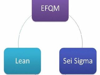 """Nuovo percorso formativo: """"Il Modello EFQM e sue relazioni con LEAN e Six Sigma"""""""
