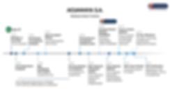 Timeline Revised.png