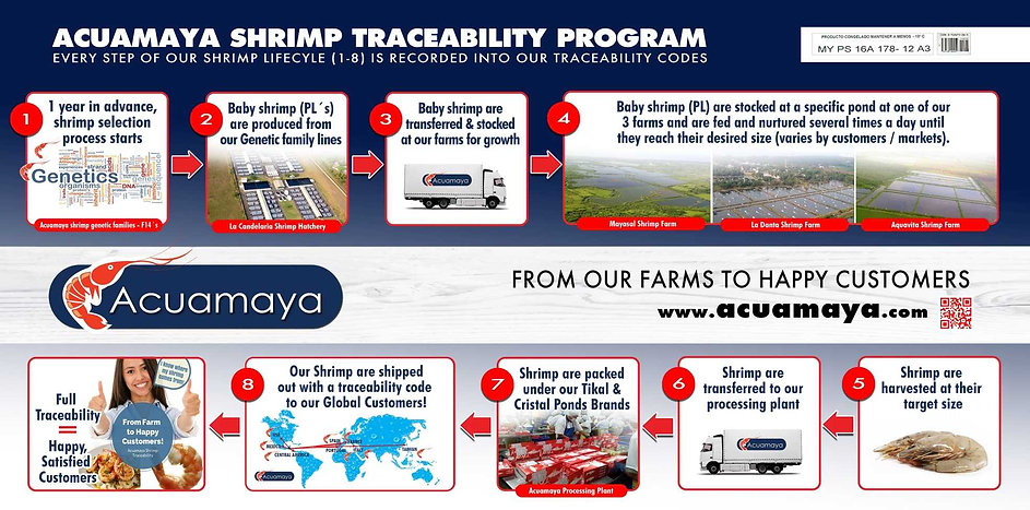 acuamaya shrimp traceability program (sm