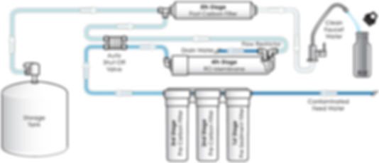 reverse-osmosis-systems.jpg