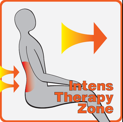 INTENS THERAPY ZONE