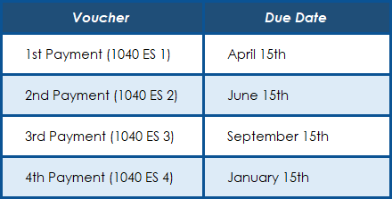 Image of voucher payment due dates for making estimated tax payments for an individual return