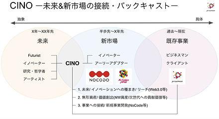 CINO-1.jpg