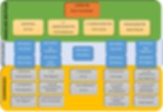 Organogram 2020.jpg