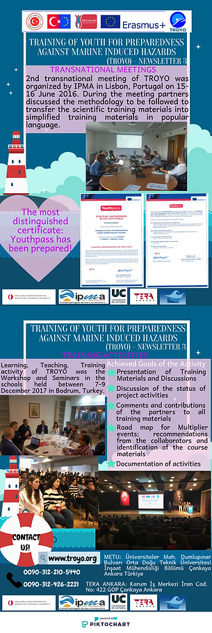 TROYO-Newsletter-3.png