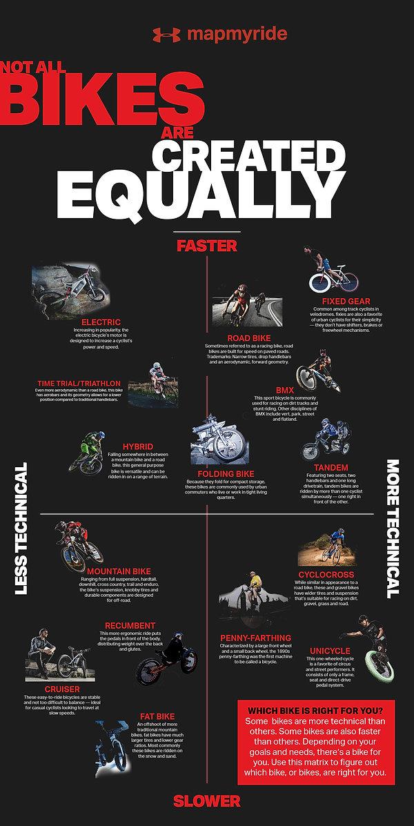 underarmor_infographic_mockup.jpg
