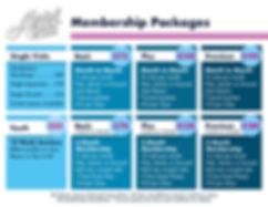 Aerial Arts of Rochester Membership List