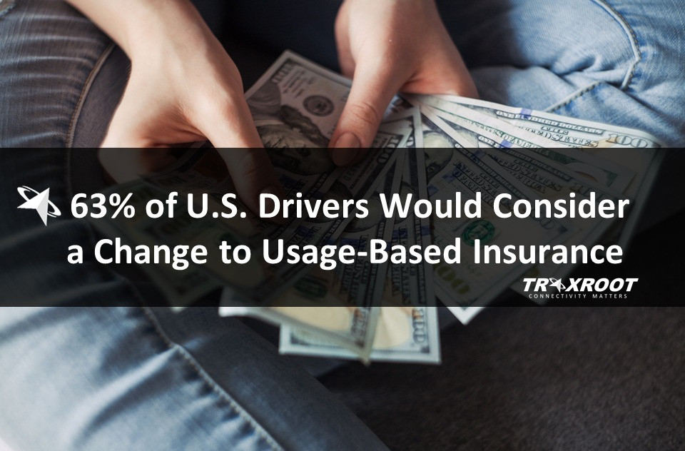 63% of U.S. Drivers Would Consider a Change to UBI