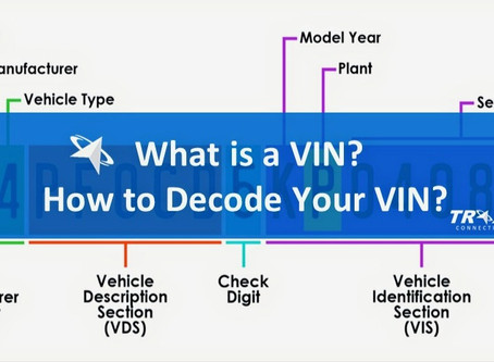 What is a VIN? How to Decode Your VIN in Vehicles?