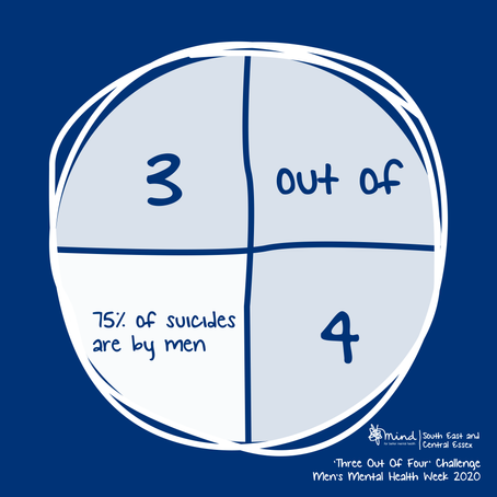 'Three Out Of Four' Campaign