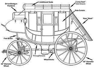 Stagecoach parts.jpg