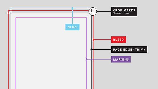 set-print-bleed_step1.jpg