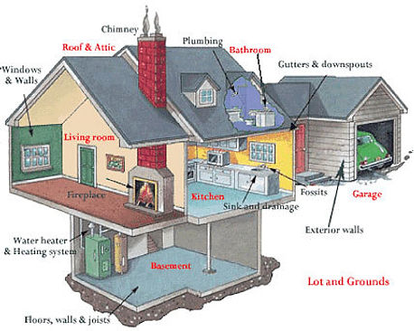 Residential and domestic asbestos test and audit in Geelong Melbourne Victoria Ballart Horsham