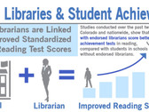 School Libraries & Student Achievement
