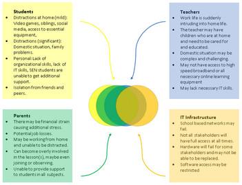 An Analysis of Effective Online Teaching