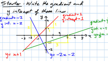 Variation Theory in Maths