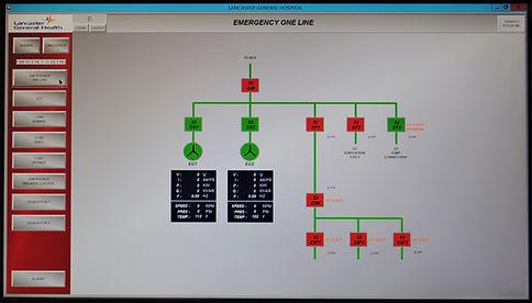 emergency controls.JPG