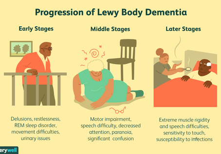 What to do if a family member is diagnosed with dementia