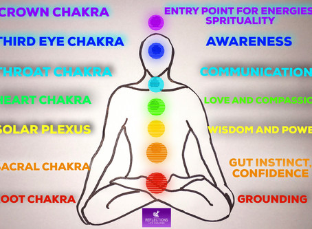 How Blocked Chakras can Inhibit Creative Performances!