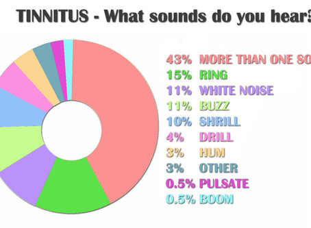 Suffer from Tinnitus?