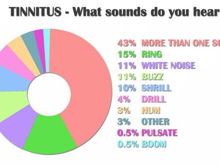 Suffer from Tinnitus?