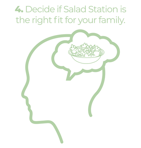 Decide if Salad Station is a fit
