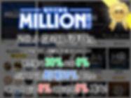 Million_500x375.jpg
