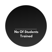 No of Studens Trained