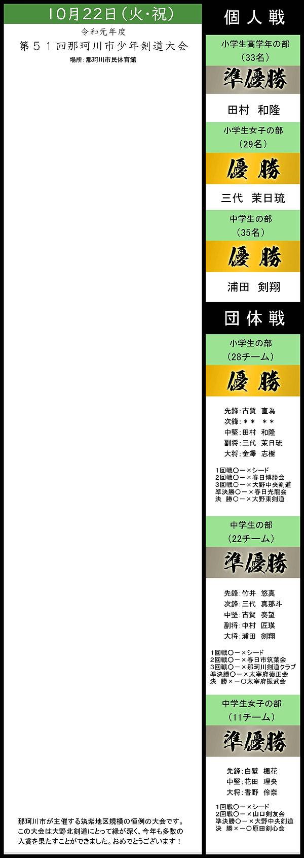 20191022那珂川剣道大会.jpg