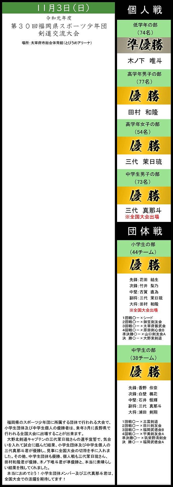 20191103スポ少剣道大会.jpg
