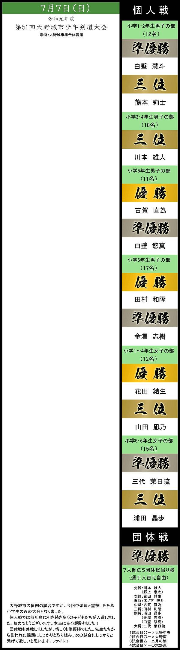 20190707学年別選手権.jpg