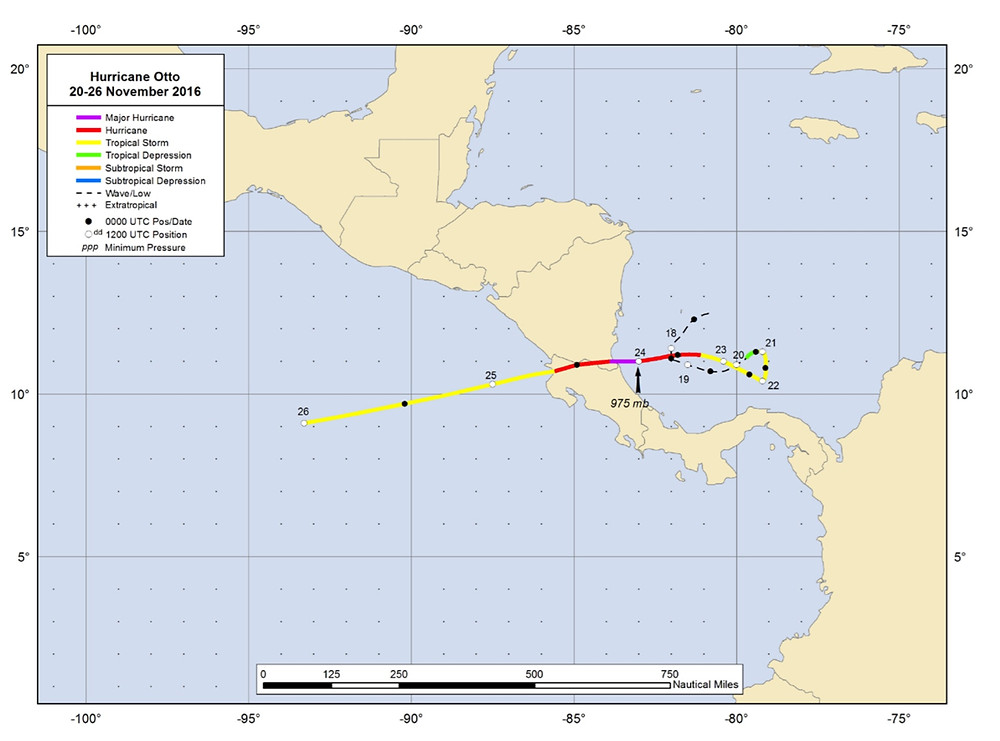Track of Hurricane Otto