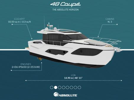 【Absolute 48 Coupé】海上轎跑
