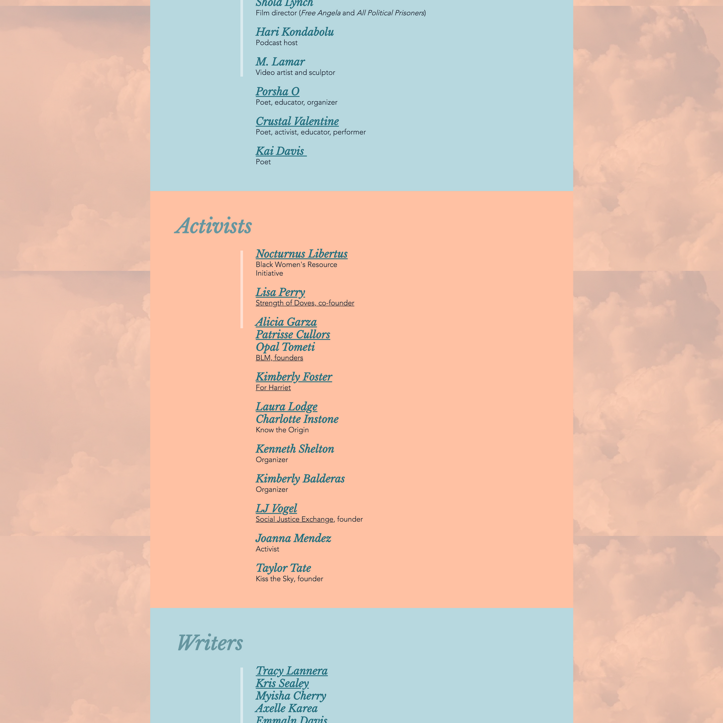 A list of activists sorted in different categories, the fonts are the same with relevant outlinks. Each category is marked with a different color.