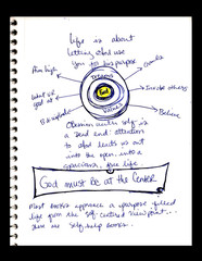 god sketch study