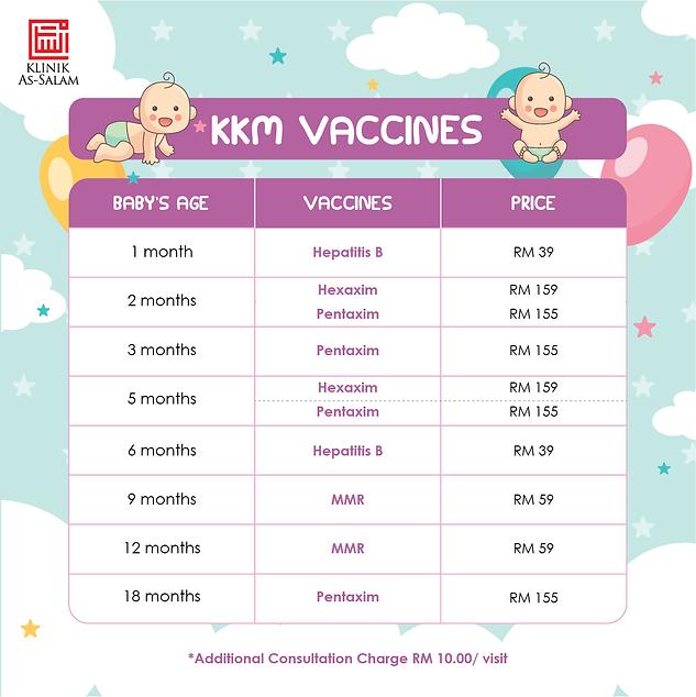 KKM vaccine-01.png