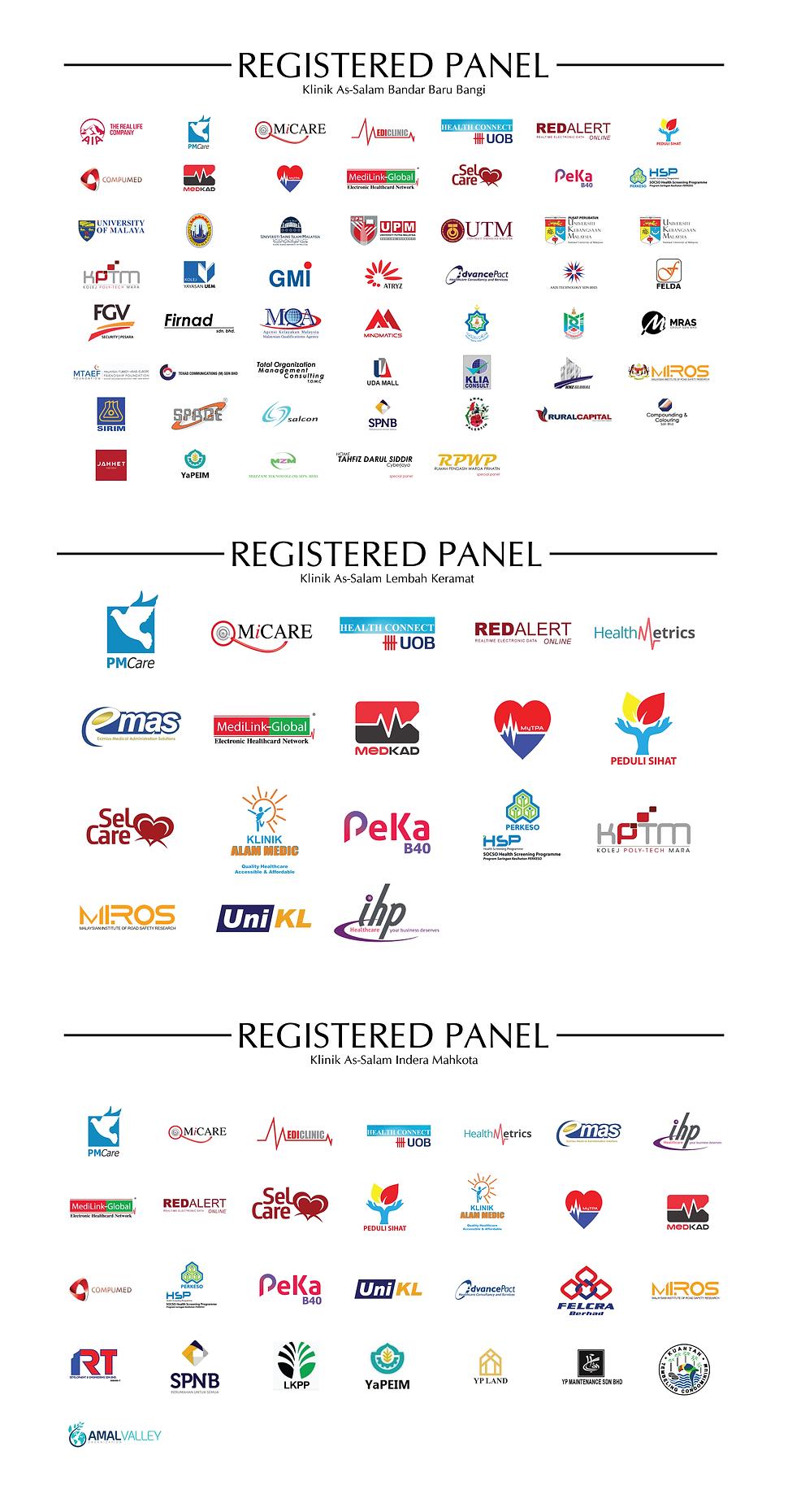 panel semua klinik 2020-05.png