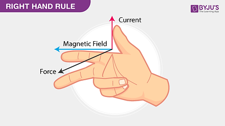 Right-hand-rule.png