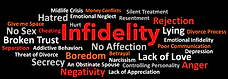 problems in marriage infidelity mort fer
