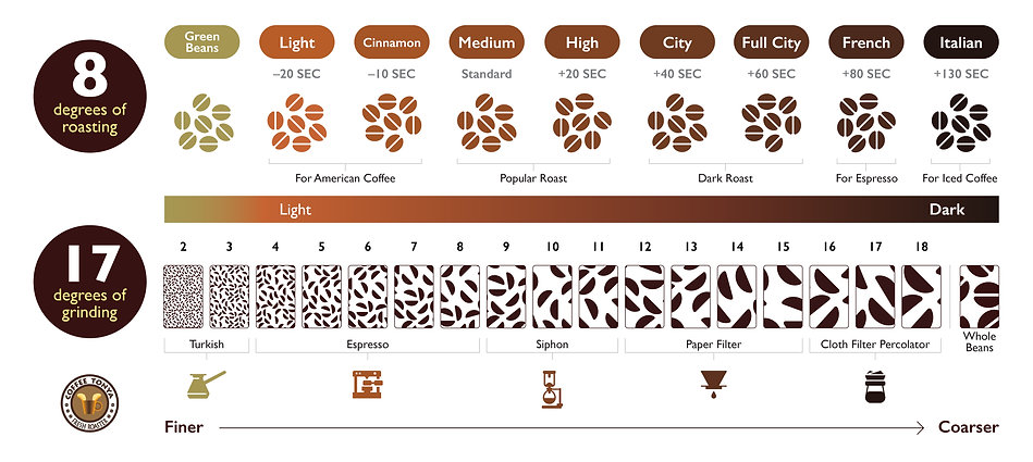 Coffe Tonya_Infographics-01(1).jpg