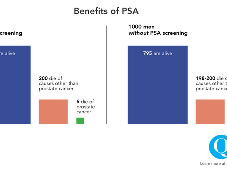 Is PSA Testing Actually Beneficial for Employees?