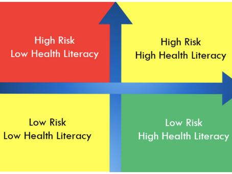 Quizzify's Health Literacy Matrix