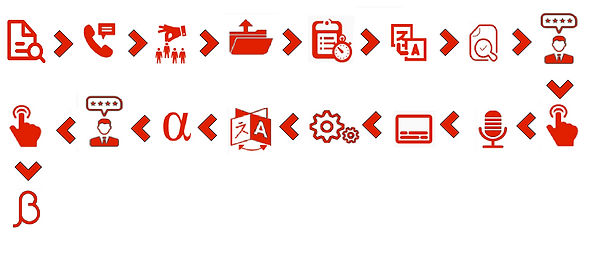 elearning process.png