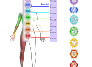 O 6º Chakra - Chakra Frontal