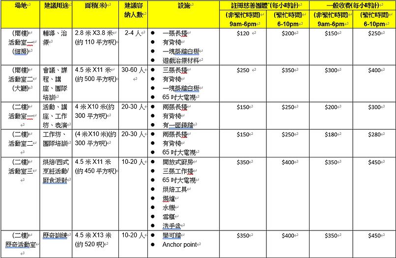 場地租用表格( 2021年3月起生效).PNG